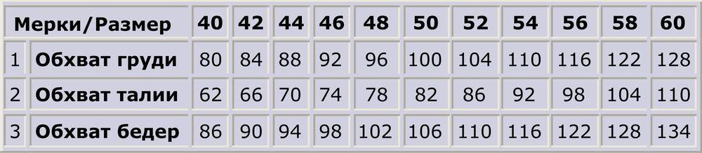 Таблица женских размеров одежды и