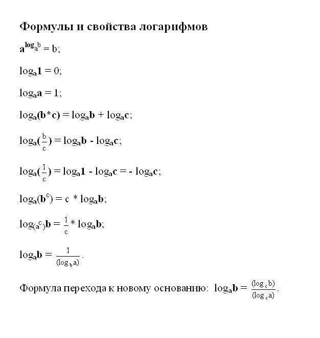 Логарифмы Программа Скачать
