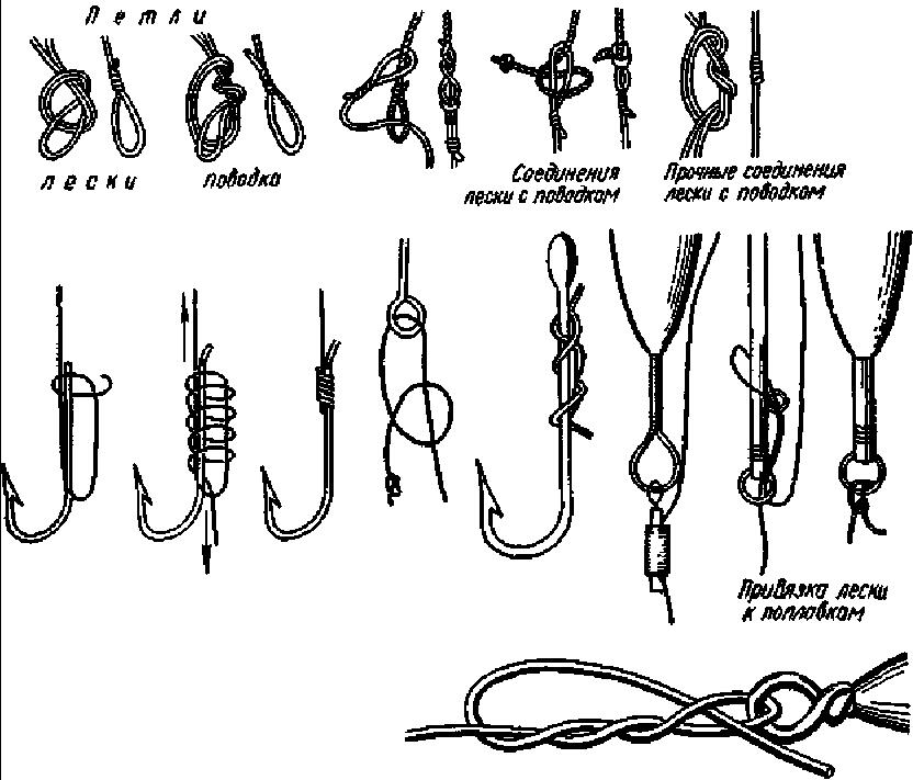 крепления к рыболовным крючками