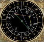 Как составить свой гороскоп