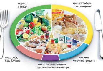 ec433a3dd0f7 Спортивное питание для похудения    JustLady.ru - территория женских ...