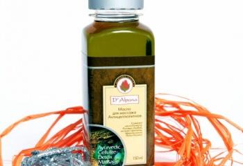 Получение, применение и свойства эфирного масла пачули