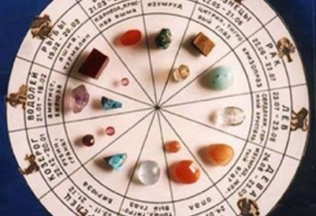 Драгоценные камни и знаки зодиака