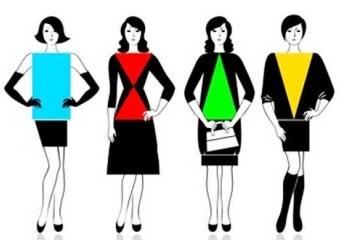 Как подобрать одежду по типу фигуры: 3 золотых правила